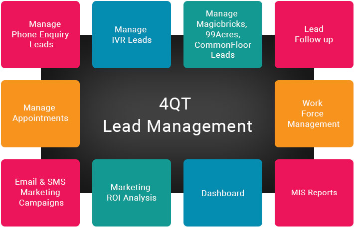Real Estate Crm Software Amp Lead Management Developers In